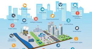 Une première smart city périurbaine à la frontière luxembourgeoise