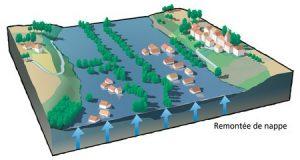 Les remontées de nappe phréatique menacent 28 communes du bassin houiller lorrain