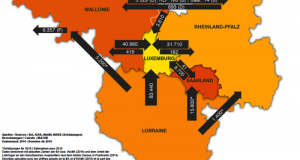 Le Luxembourg aspire toujours plus de travailleurs limitrophes