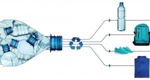 Wellman France se renforce dans lerecyclagedes bouteilles en plastique